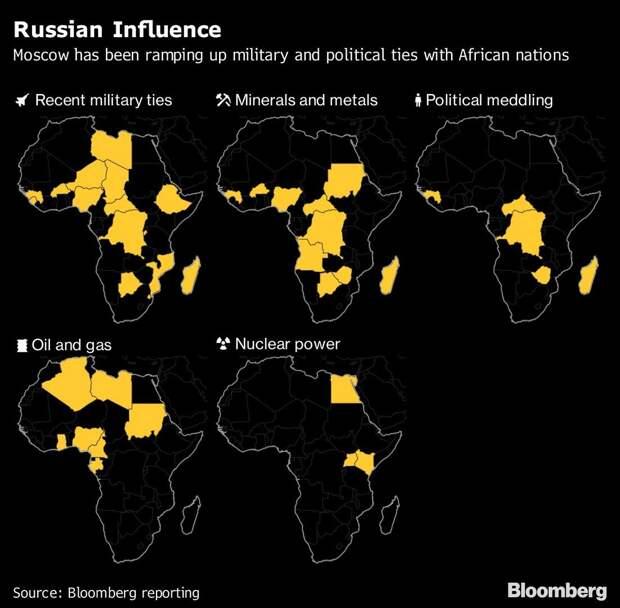 Битва за Африку. Россия возвращается...