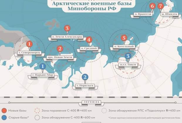 Арктика 2008-2020: итоги 12-летней стратегии развития
