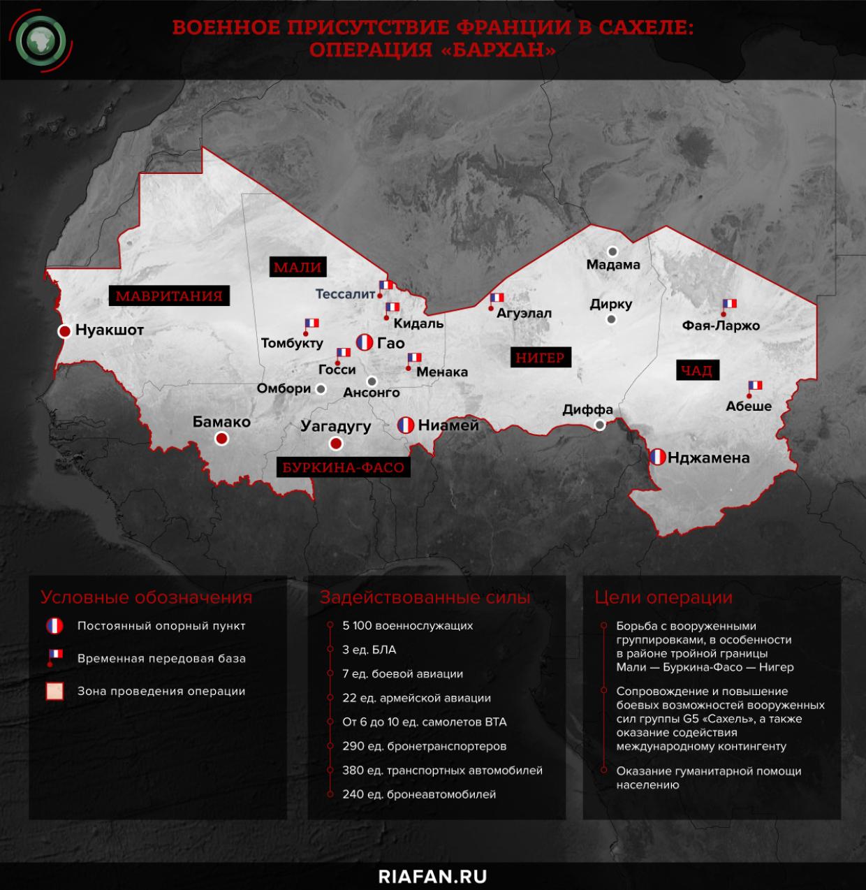 Военное присутствие Франции в Сахеле: операция «Бархан»
