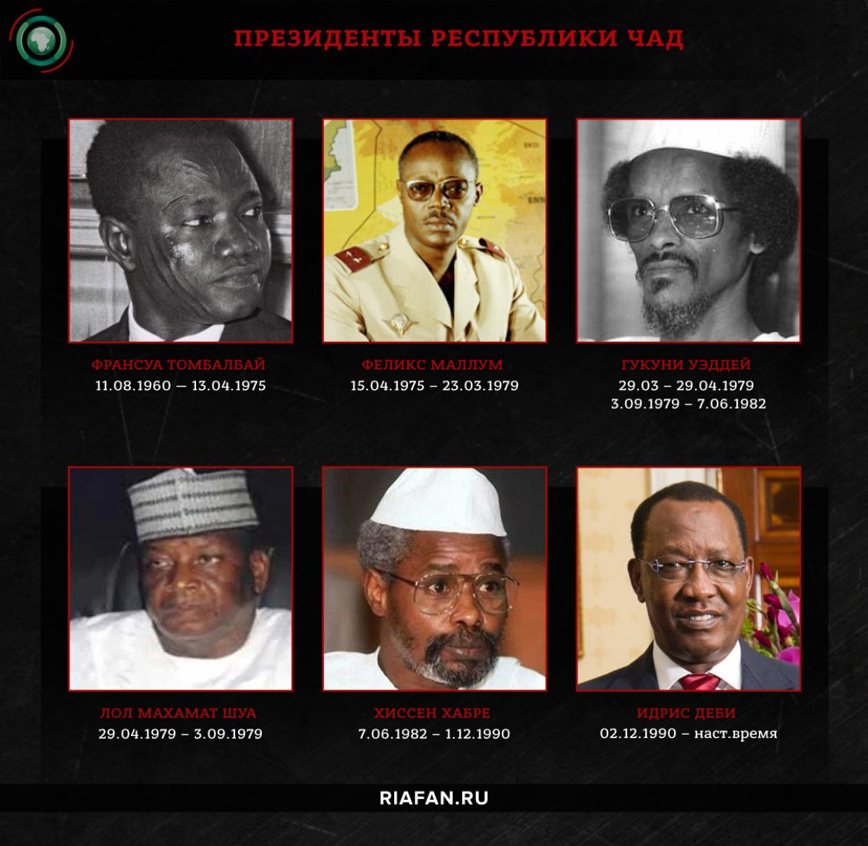 Президенты Республики Чад