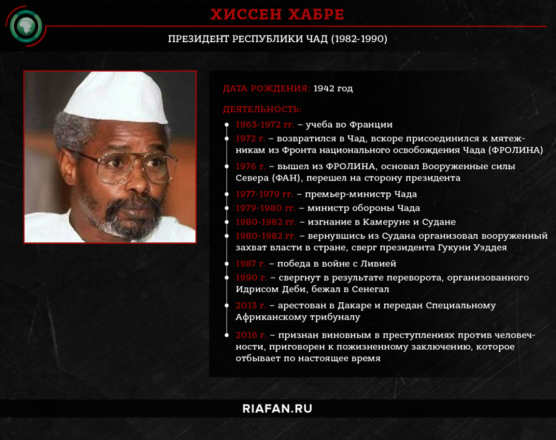 Президент Республики Чад (1982-1990) Хиссен Хабре