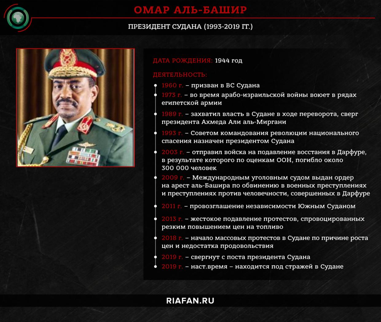 Президент Судана (1993-2019 гг.) Омар Аль-Башир