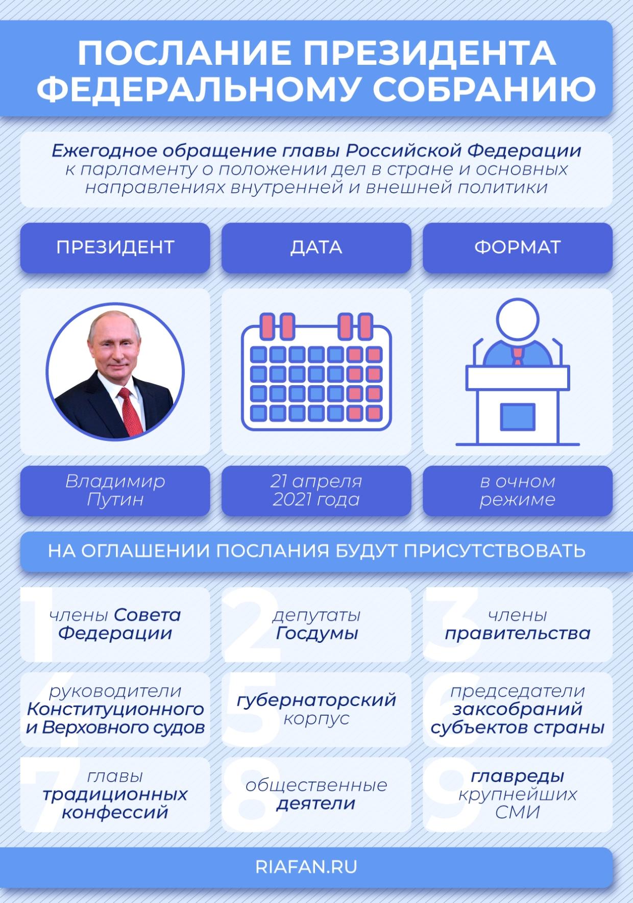 Послание президента РФ Федеральному собранию намечено на 21 апреля