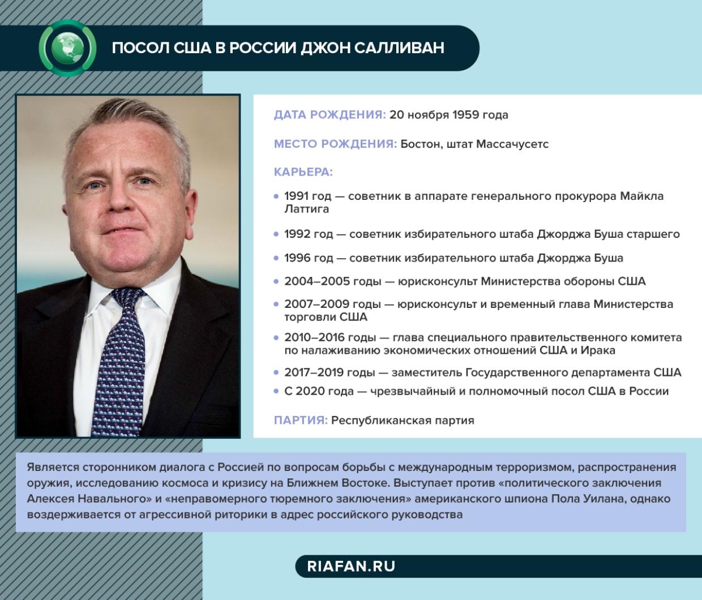 Посол США в РФ Джон Салливан